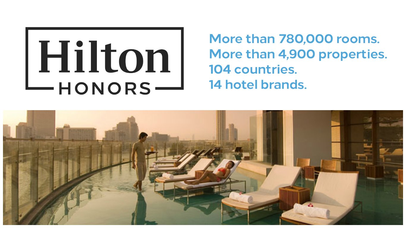 New Hilton Honors Program is Empowering and Flexible ...