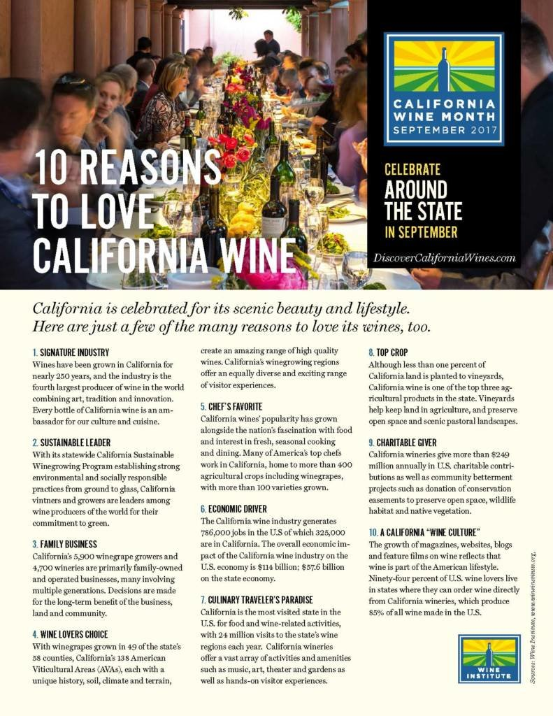 LuxeGetaways - Luxury Travel - Luxury Travel Magazine - Luxe Getaways - Luxury Lifestyle - California Wine Month - September 2017 - Wine Lovers - Wine Events - 10 Reasons To Love California Wine